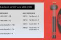 KYB Produktové informace 2013/09