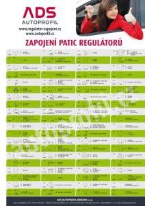 KNOW-HOW: Plakát zapojení patic regulátorů
