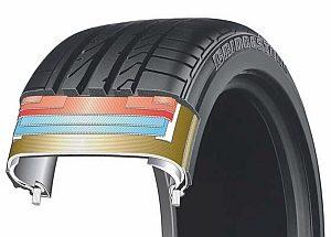 Bridgestone: Tlak pod neustálou kontrolou