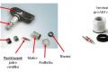 BESTDRIVE: Systémy měření tlaku v pneumatikách TPMS