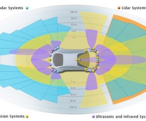 Předhled jednotlivých typů senzorů Valeo