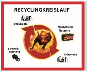 Udržitelnost v předjížděcím pruhu