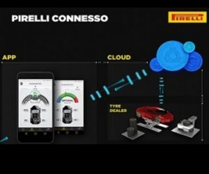 Pirelli Connesso – propojená pneumatika