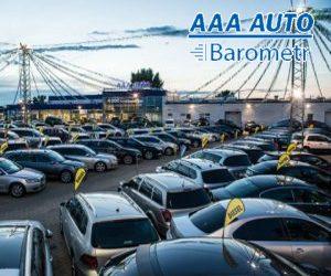 Český trh nabídl 680 tisíc ojetých vozů za 9 měsíců