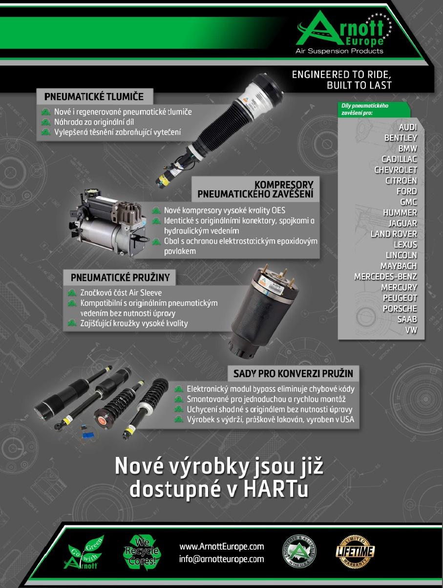 Nové výrobky jsou již dostupné v HARTu