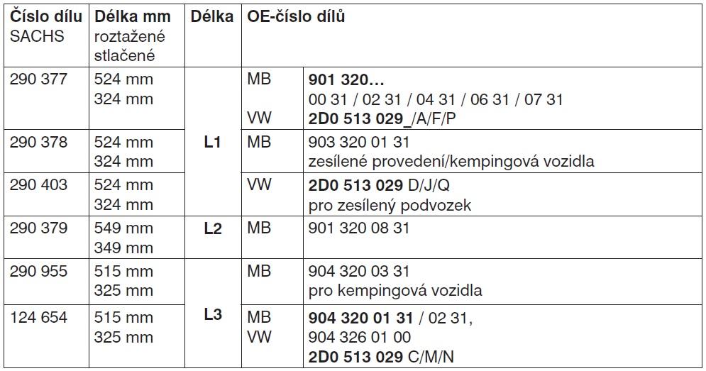 Tabulka tlumiče Sachs MB Sprinter / VW LT