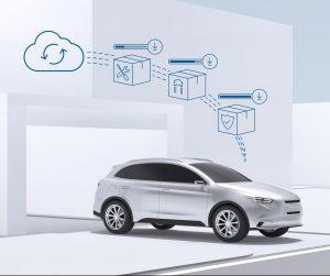 S aktualizacemi over-the-air Bosch bezpečně aktualizuje automobily