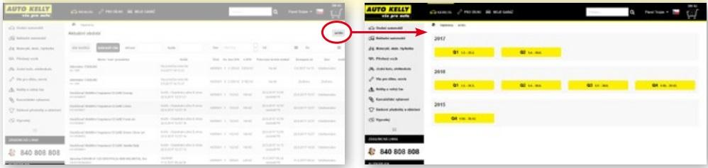 Novinky v eshopu Auto Kelly 2
