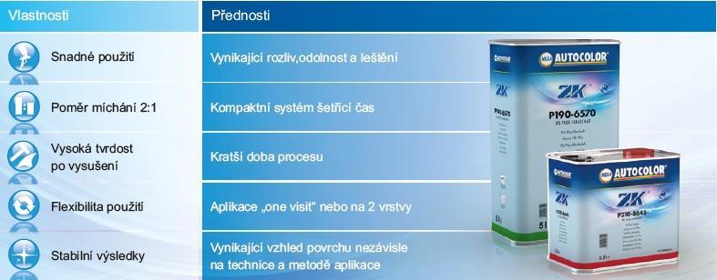 Novinka od NEXA Autocolor u Autolaky Janoušek