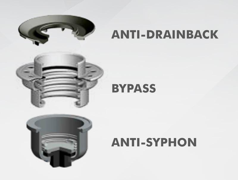 Typy ventilů v olejovém filtru