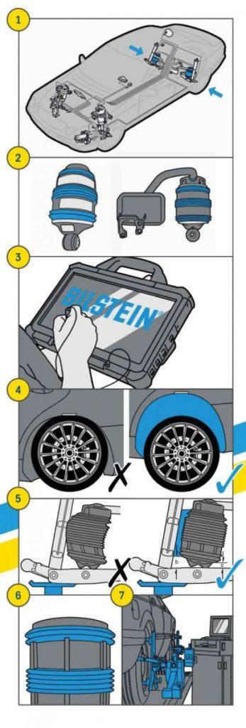 Instrukce při výměně vzduchových měchů u Mercedesu třídy E