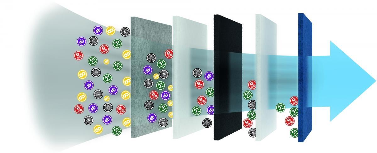 Hengst Blue.care - pět vrstev pro optimální ochranu proti rozvoji bakterií.