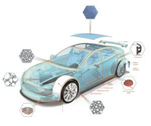 Jak nové technologie 3M uleví životnímu prostředí?