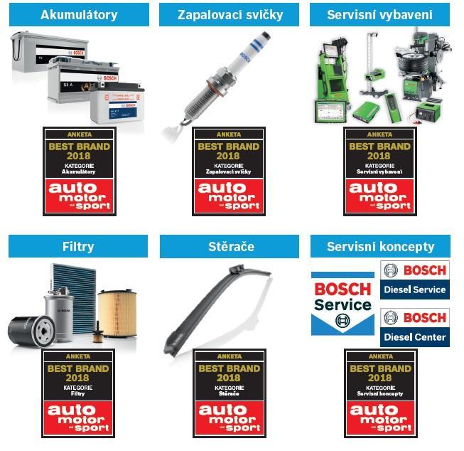 Best Brand 2018 - Bosch obhájil šest prvenství z loňska