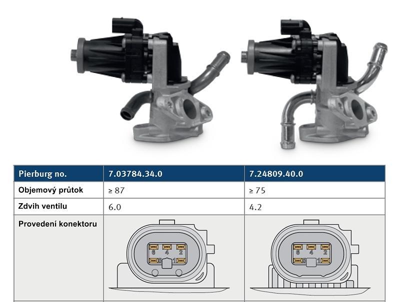 Dva AGR ventily od značky PIERBURG se často omylem zaměňují