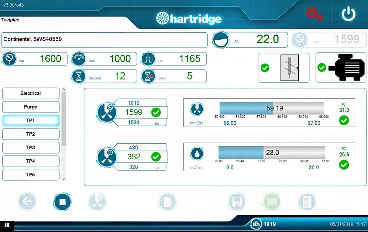 ZařízeníDelphi Sabre CRi Expert testuje systémy Common Rail