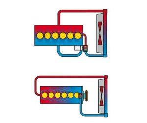 Elektrická vodní čerpadla v sortimentu Auto Kelly