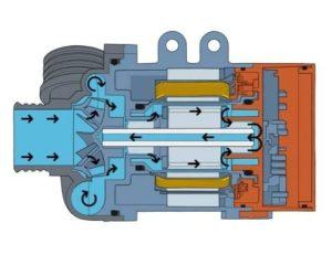 Tipy jak udržovat inteligentní vodní čerpadla