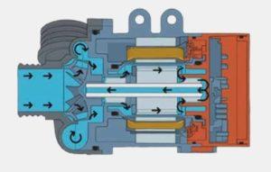 Schéma inteligentní vodní pumpy o APM