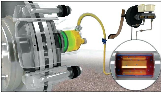 Hydraulický brzdový systém