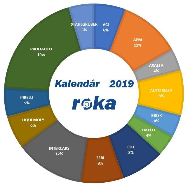 Graf kalendář roku 2019 na motofocus.sk