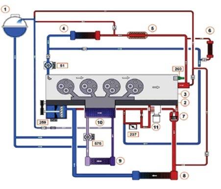 Sada Vacuum Coolant Refiller - VCF1