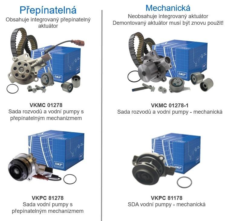montáž přepínatelných a mechanických pump SKF
