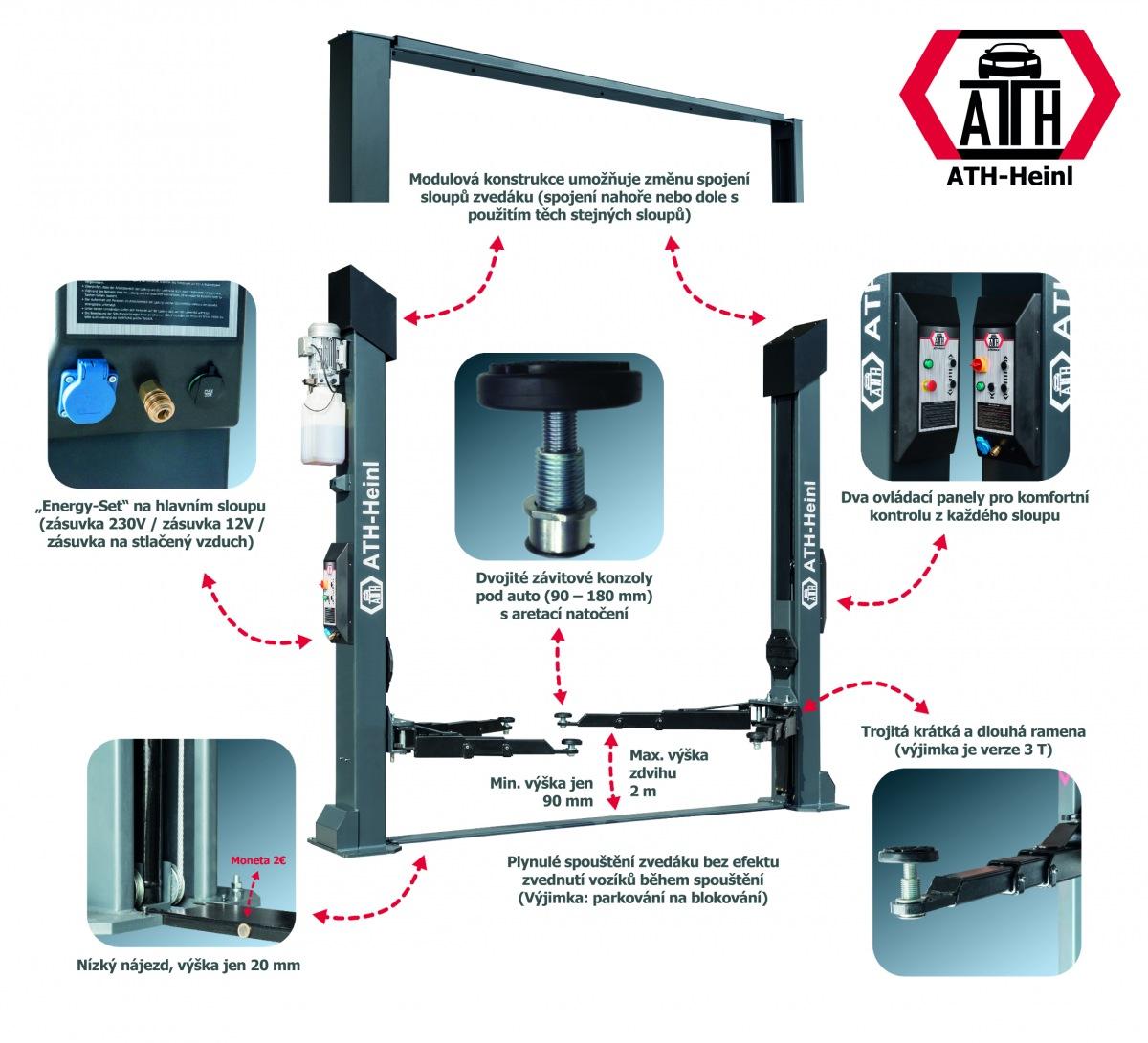 Modulová konstrukcedvousloupového zvedáku ATH-Heinl