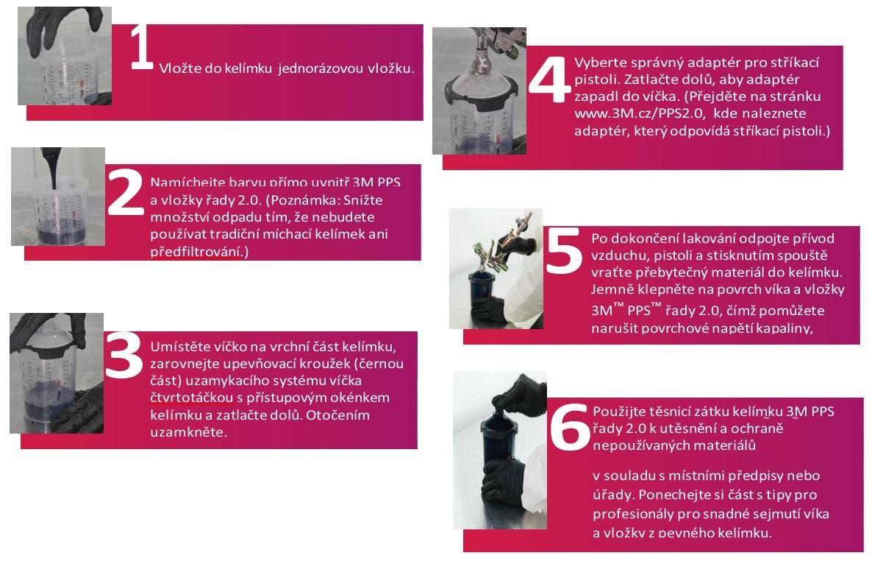 Interaction doporučuje novou evoluci v lakování 3M™ PPS™