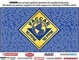 Společnost Dayco získala certifikát kvality od firmy Paccar