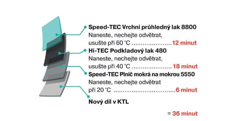 Spies Hecker Speed-TEC