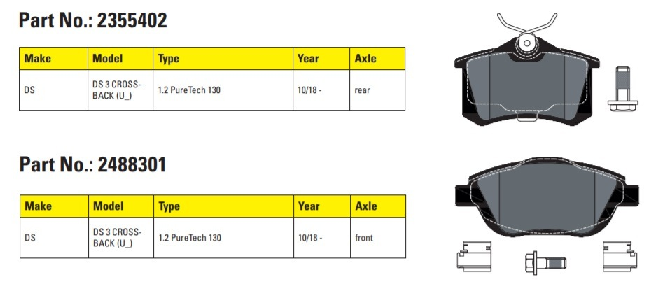 Textar brzdové destičky nově pro vozy DS DS3
