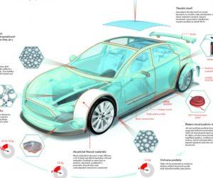 Vědecké poznatky 3M v automobilové praxi posouvají sektor k větší udržitelnosti