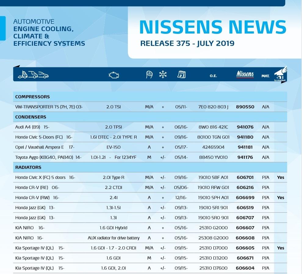 Nové produkty Nissens v červenci 2019