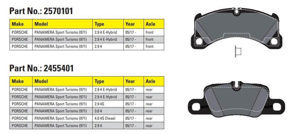 Brzdové destičky Textar nově pro Porsche Panamera