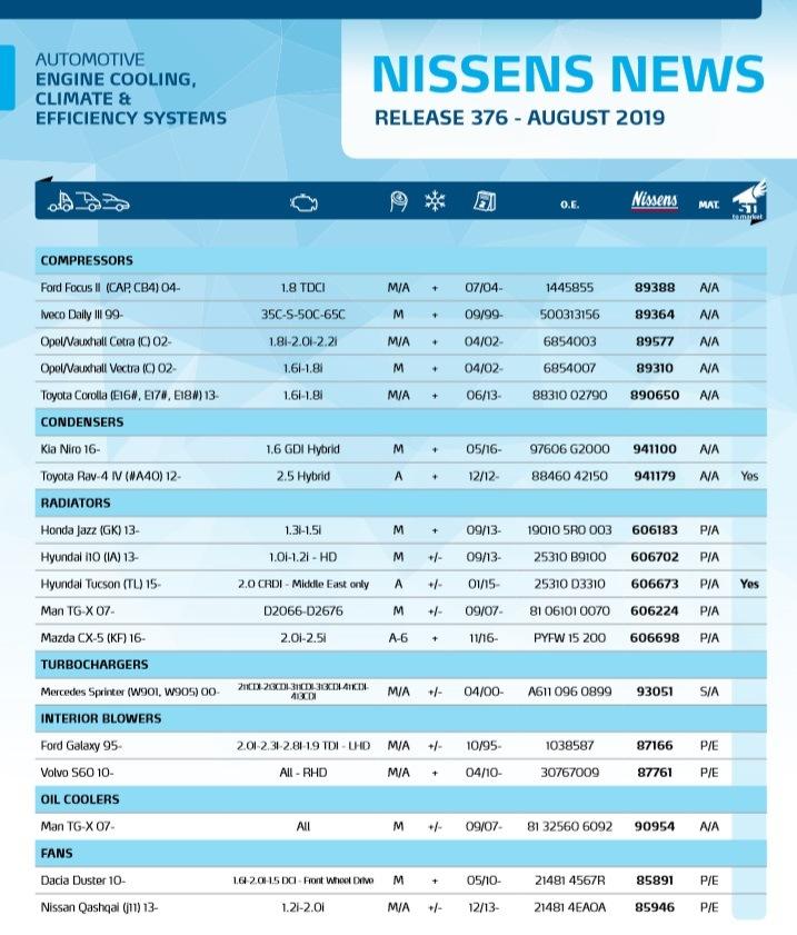 Nové produkty Nissens v srpnu 2019
