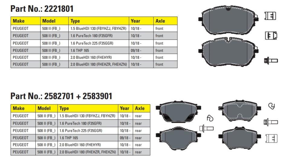 Textar nabízí brzdové destičky pro Peugeot 508