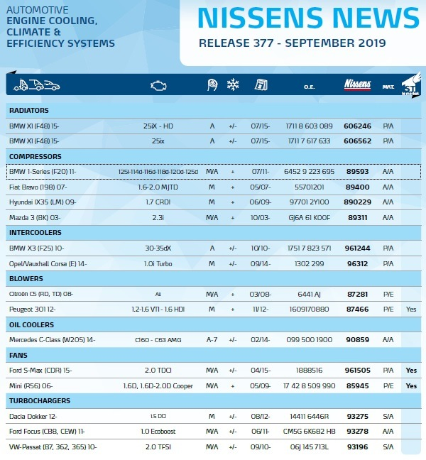 Nové produkty Nissens pro září 2019