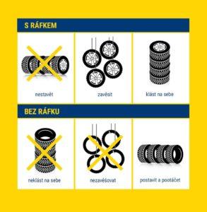 Skladování pneumatik Barum