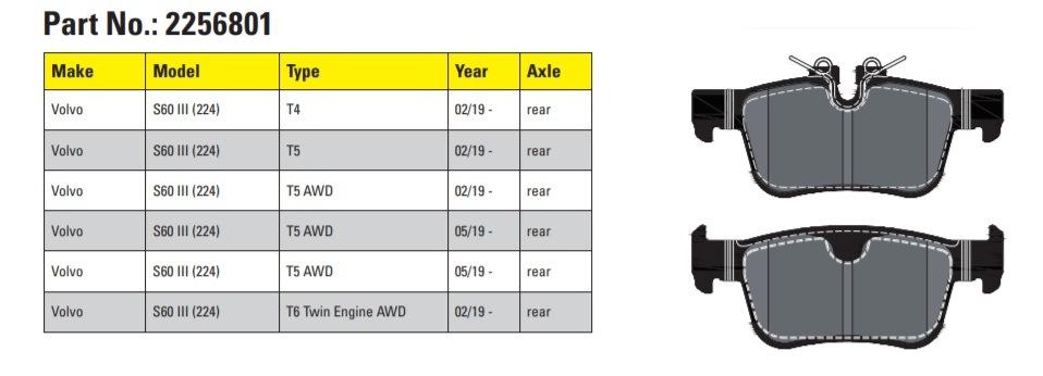 Textar brzdové destičky i pro Volvo S60