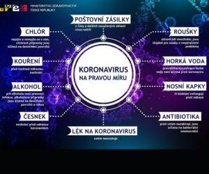 Koronavirus: Doporučení pro autoservisy