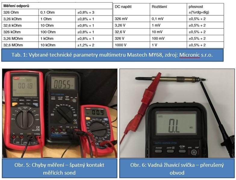 Měření odporu žhavicí svíčky chyby