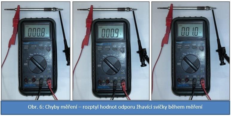 Měření odporu žhavicí svíčky rozptyl