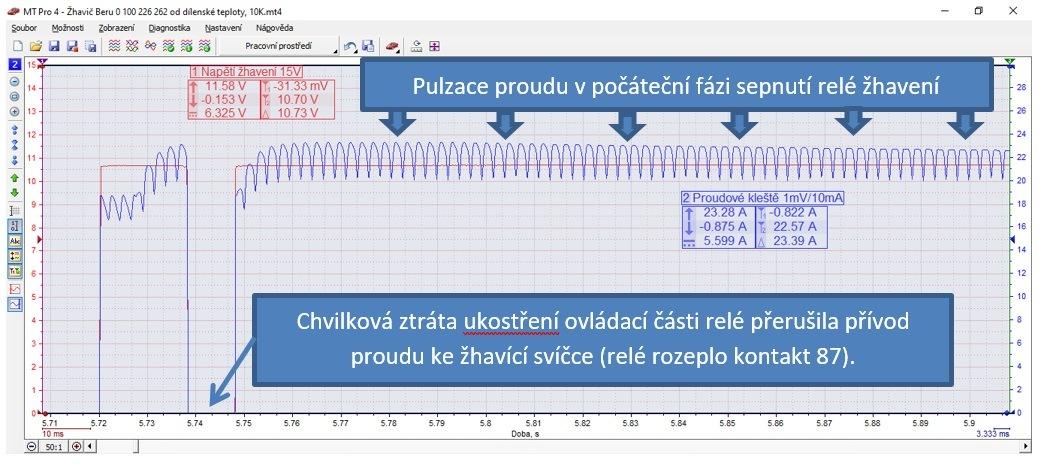 Měření Žhavicí svíčka Beru 0100226262 detail