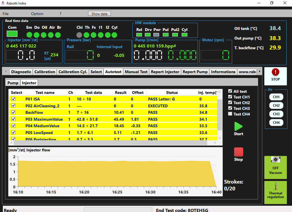 nová podoba software na stanicích Rabotti