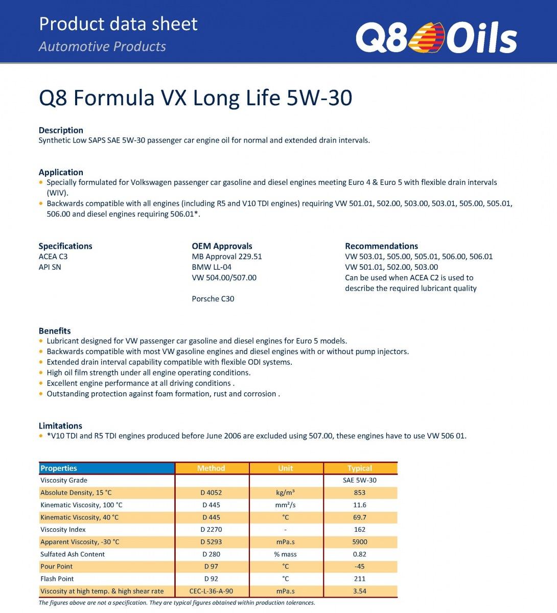 Technický list oleje Q8 Formula 5W30