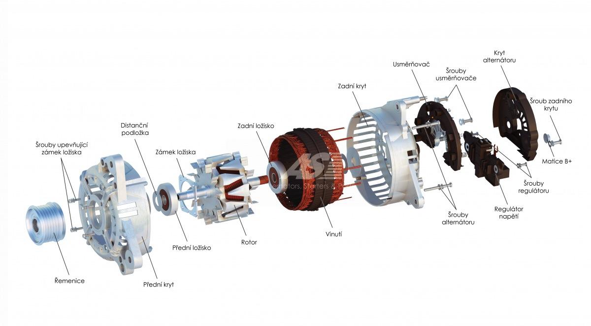 Schéma konstrukce alternátoru