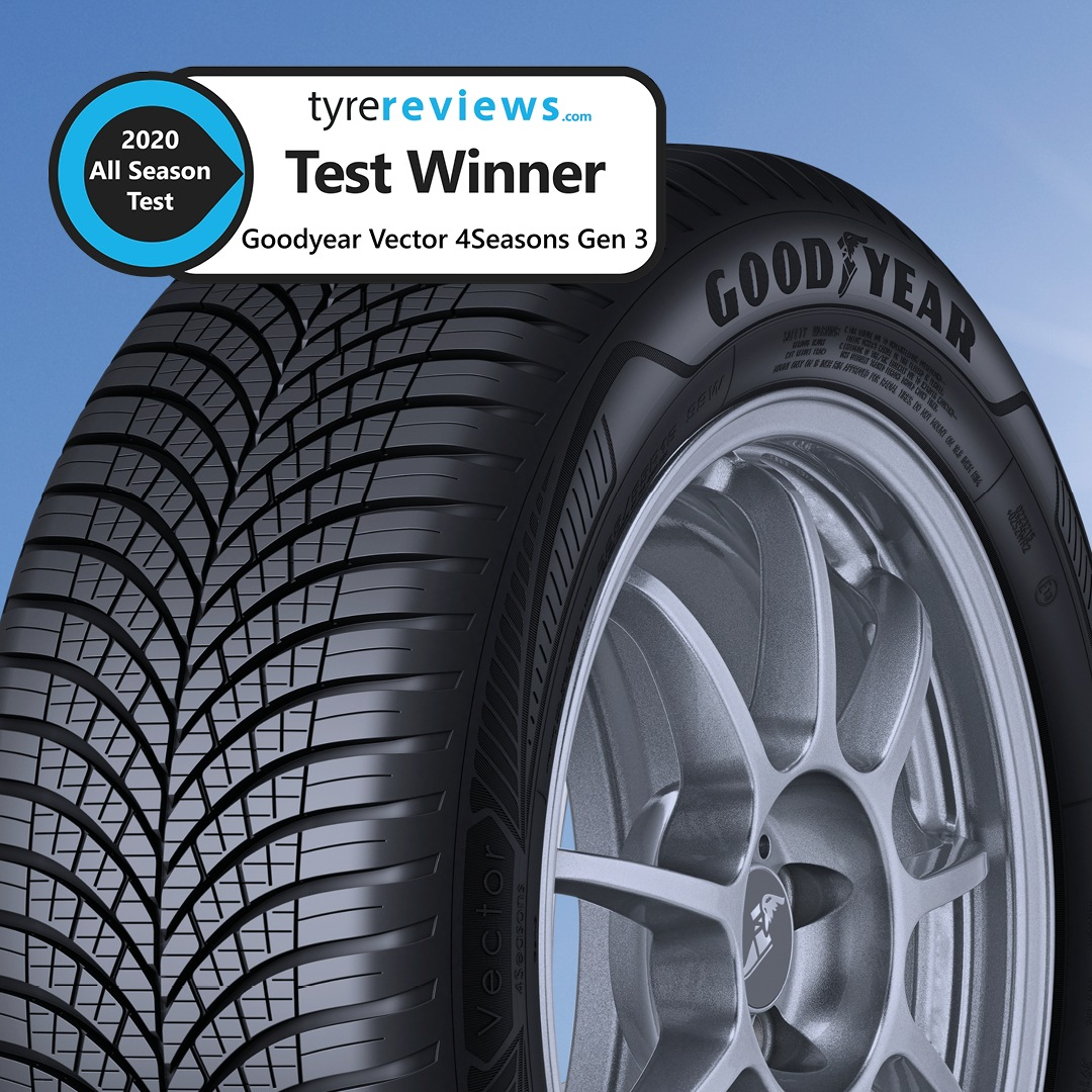 ocenění Tyre Reviews