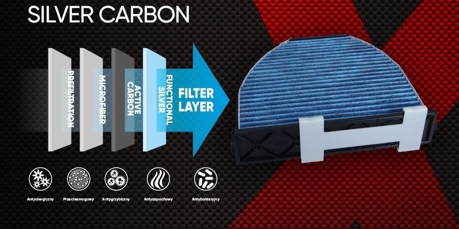 kabinové filtry s ionty stříbra MaxGear SILVER CARBON