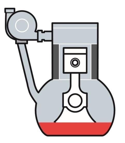 Správný tlak v turbodmychadle